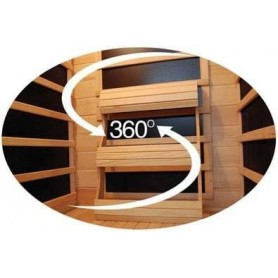 Lähtevä sauna Luxline Duo B