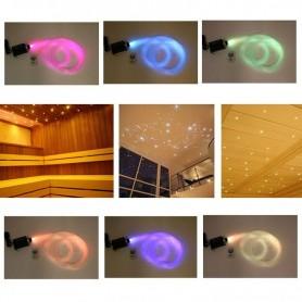 Valoterapia Starlight- Kuituoptiikka saunalle