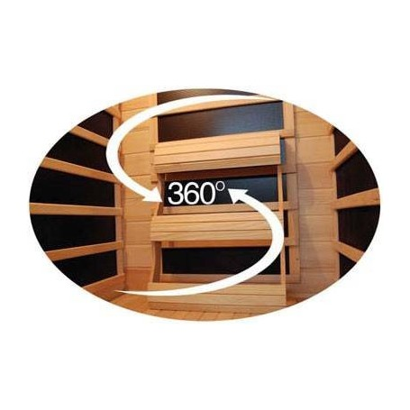 Lähtevät tuotteet Sauna Duo White 2 hengelle