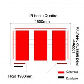 Lähtevät tuotteet Professional Quattro Hemlock Ulkomitat: Pituus: 1800 mmKorkeus: 1980 mmSyvyys: 1220 mm alv.
