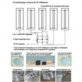 IR-Incolloy heijastimet IR Incolloy 350W ES-sijoittelu: Lattia, CornerColor: Harmaa, punainen tai musta
